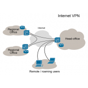 企業專屬網路 VPN ( Virtual Private Network )